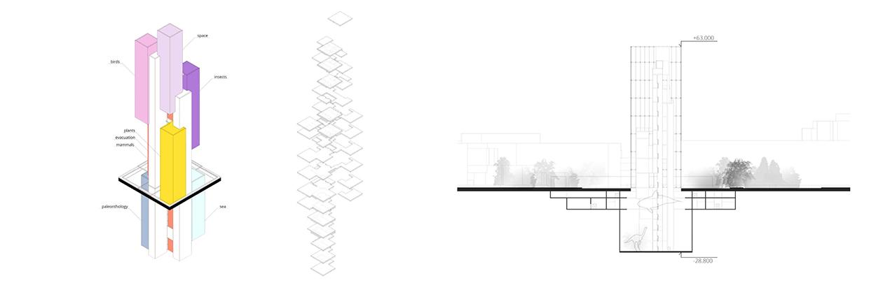 Музей естественной истории в Берлине, функциональная схема, взыв-схема поэтажных перекрытий, схема разреза. ©DMTRVK.RU