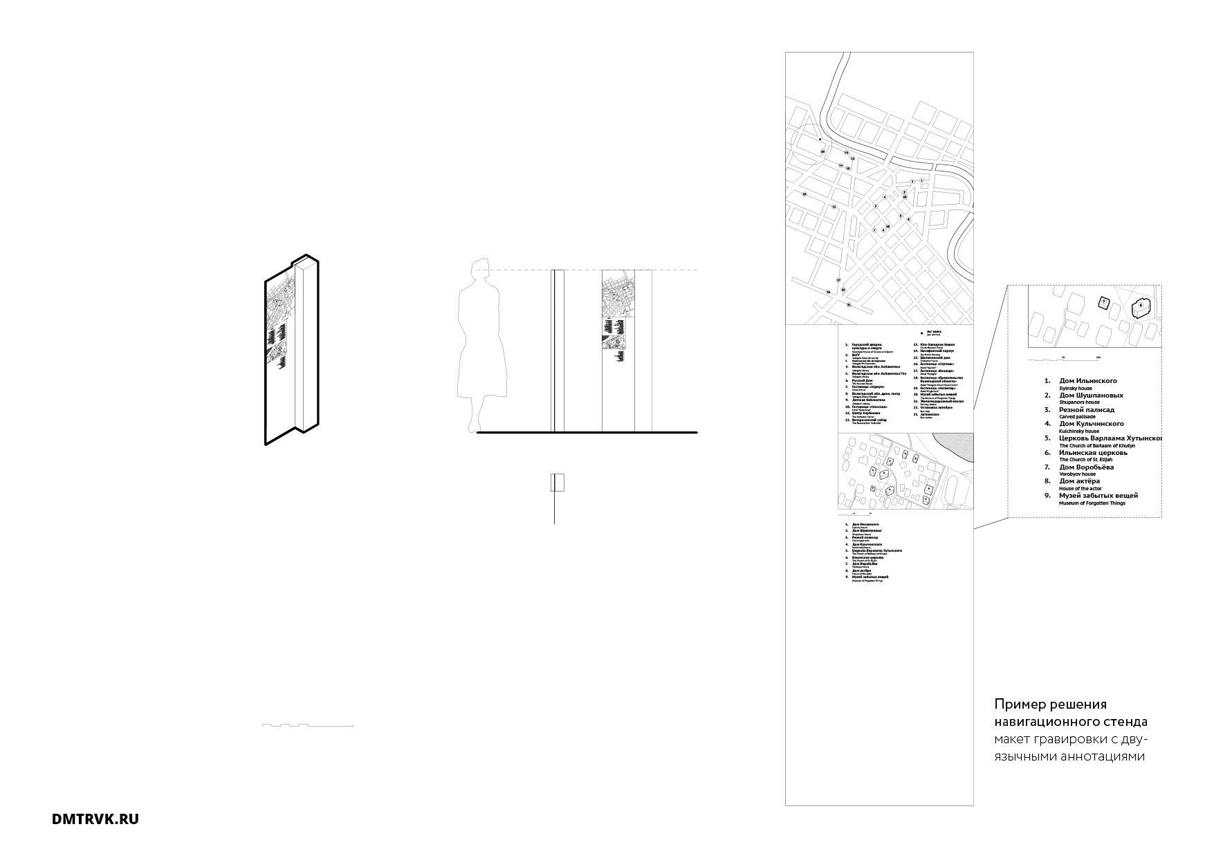 Навигационный стенд, тип 1 и дизайн информационной панели. ©DMTRVK.