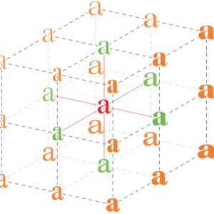 Design axes of a variable font ©John Hudson