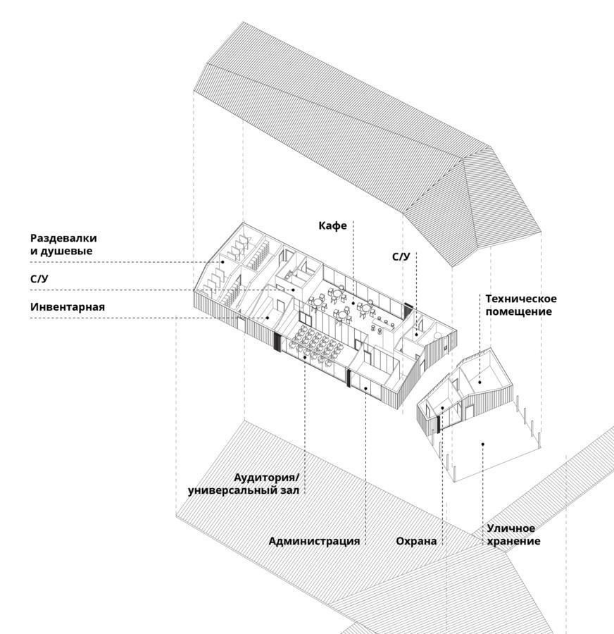 Архитектурная концепция Яхт-клуба в селе Кубенском. Взрыв-схема.©DMTRVK