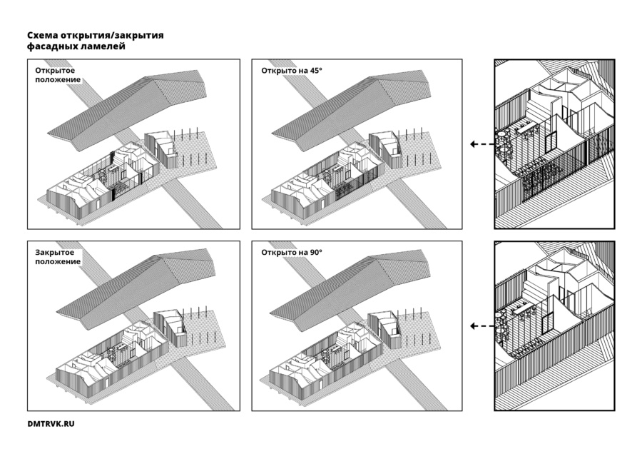 Архитектурная концепция Яхт-клуба в селе Кубенском. Схема раскрытия фасадных ламелей.©DMTRVK