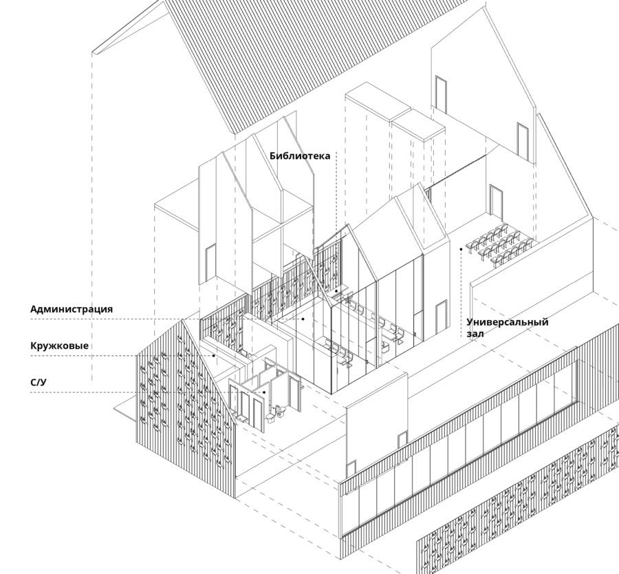 Архитектурная концепция Культурного центра в селе Кубенском. Взрыв-схема. ©DMTRVK