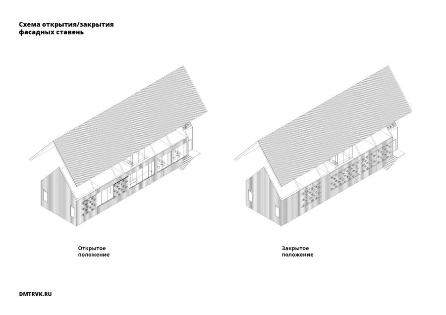 Архитектурная концепция Культурного центра в селе Кубенском. Схема открытия фасадных ставень. ©DMTRVK