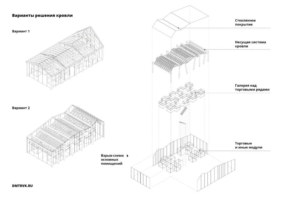 Архитектурная концепция торговых рядов в селе Кубенском. Аксонометрии вариантов решения кровли и взрыв-схема основных помещений. ©DMTRVK