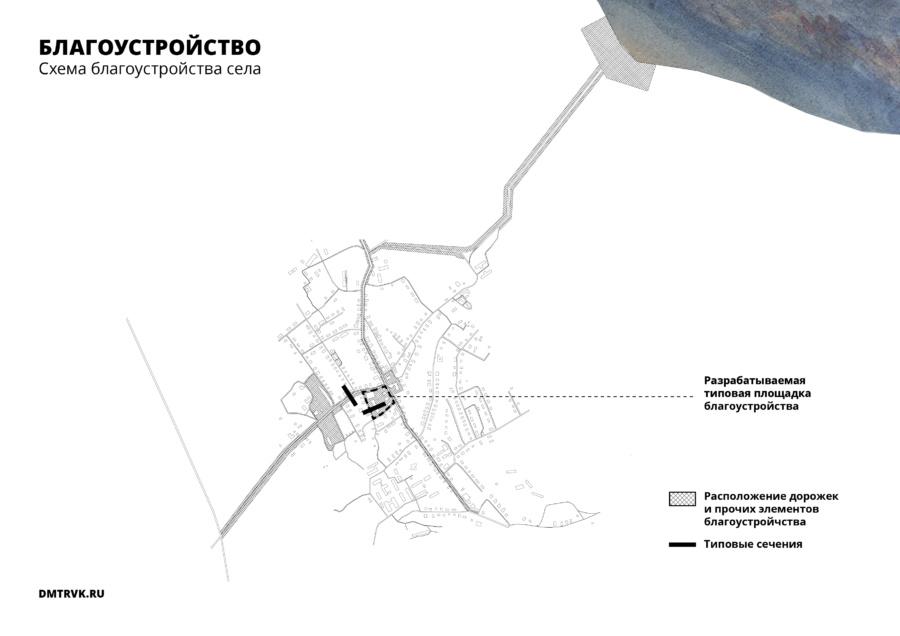 Архитектурная концепция развития села Кубенского. Концепция благоустройства. ©DMTRVK