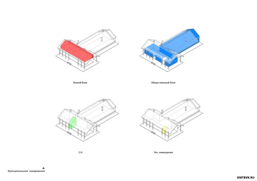 Реконструкция сельского центра в селе Косаричи. Компоновочный вариант 3. ©DMTRVK