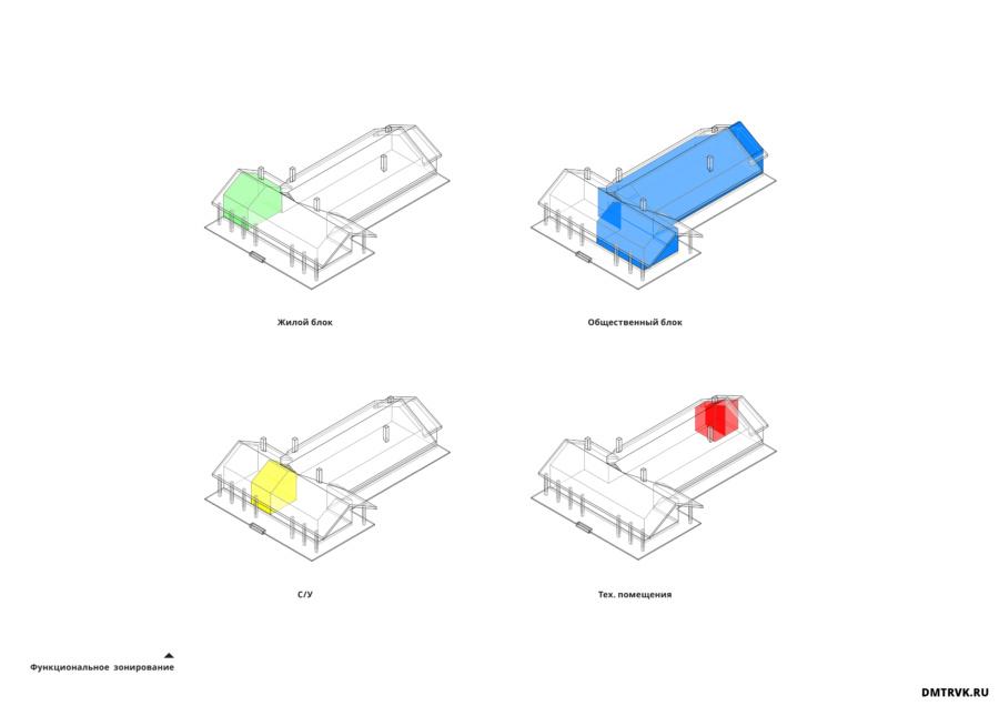 Реконструкция сельского центра в селе Косаричи. Компоновочный вариант 1. ©DMTRVK