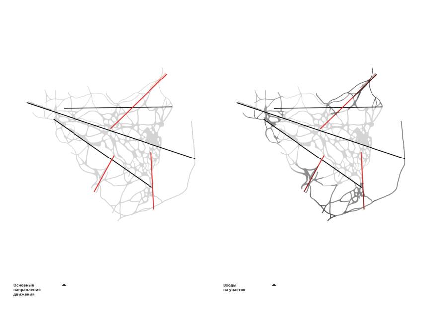 Проект Парка Молодёжи в г. Лянторе, основные направления движения и входы в парк. ©DMTRVK.RU