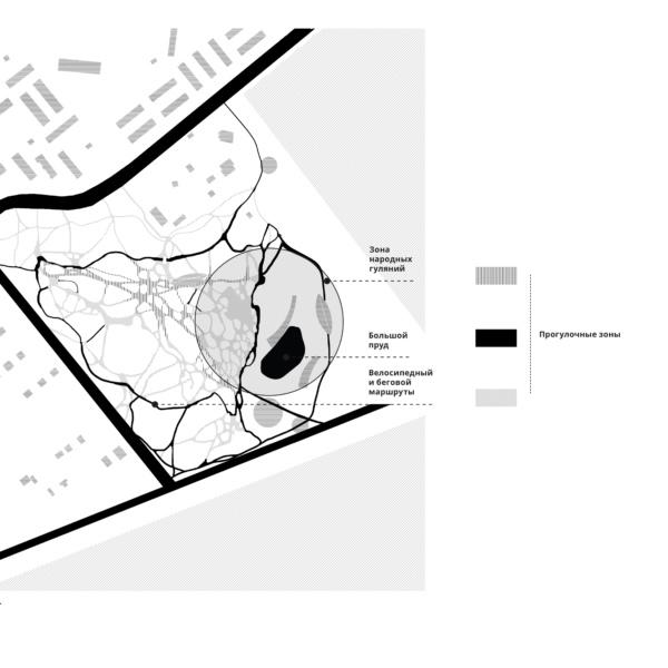 Проект Парка Молодёжи в г. Лянторе, схема летнего использования. ©DMTRVK.RU