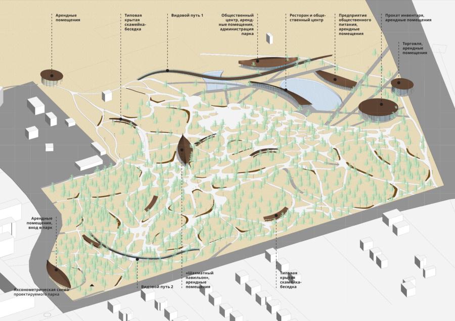 Проект Парка Молодёжи в г. Лянторе, основные объекты. ©DMTRVK.RU
