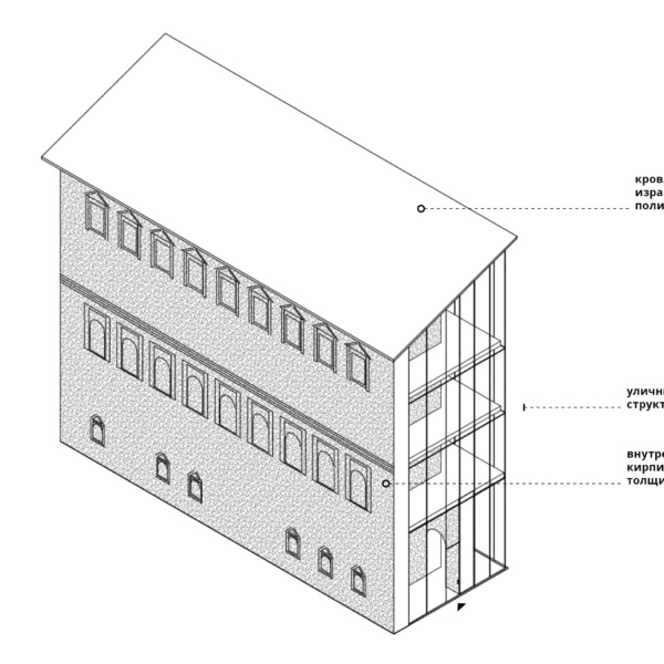 Архитектурно-градостроительная концепция Музея русской иконы в Симоновом монастыре. ©DMTRVK