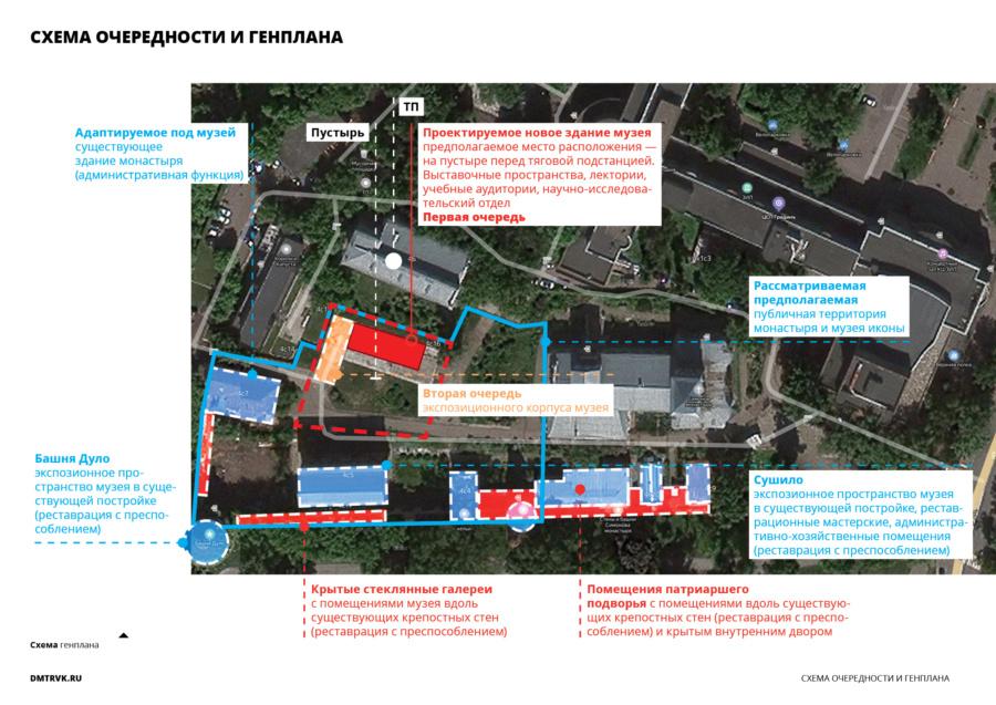 Архитектурно-градостроительная концепция Музея русской иконы в Симоновом монастыре, схема планировки. ©DMTRVK