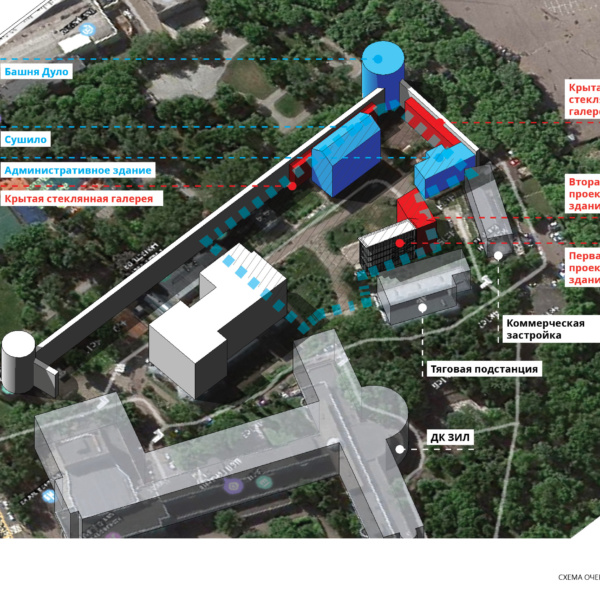 Архитектурно-градостроительная концепция Музея русской иконы в Симоновом монастыре, схема расположение основных объектов. ©DMTRVK