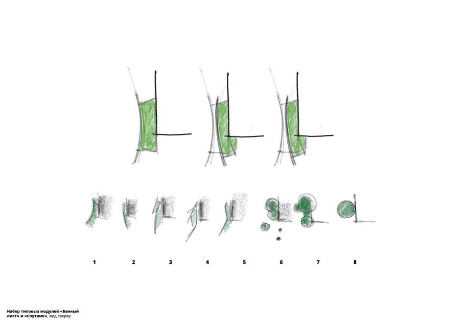 Варианты модулей, схема. ©DMTRVK